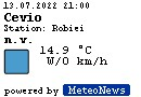 Wetter: meteonews.ch